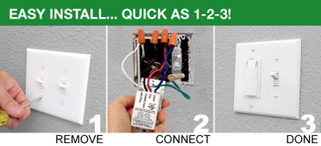 Easy Install, Quick as 1-2-3: Remove, Connect, Done