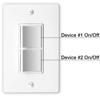 Device #1 On/Off, Device #2 On/Off