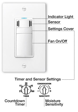 Blue LED Light, Adjustable DewStop Sensor, Adjustable Fan Timer On, Fan Off