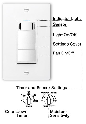 Blue LED Light, Adjustable DewStop Sensor, Adjustable Fan Timer On, Fan Off, Light On/Off