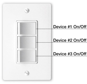 Device #1 On/Off, Device #2 On/Off, Device #3 On/Off